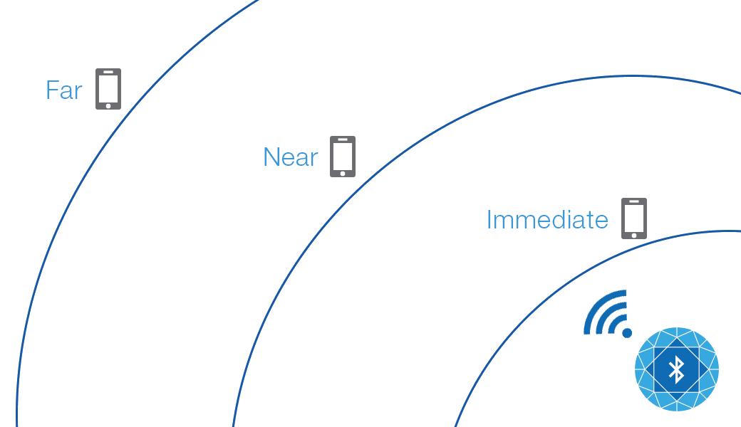iBeacon-range-1 (kopia)
